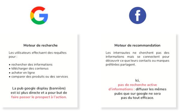 facebook-reunion-publicite-google