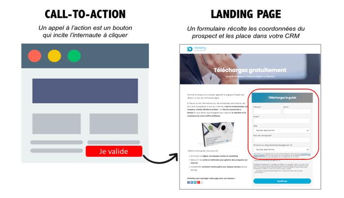 inbound-marketing-landing-page